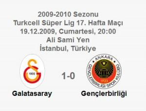 19 Aralik 2009 - Galatasaray-Genclerbirligi
